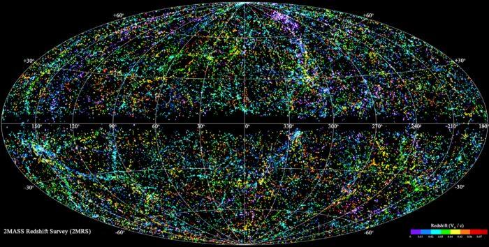 32000 beobachtbare Galaxien